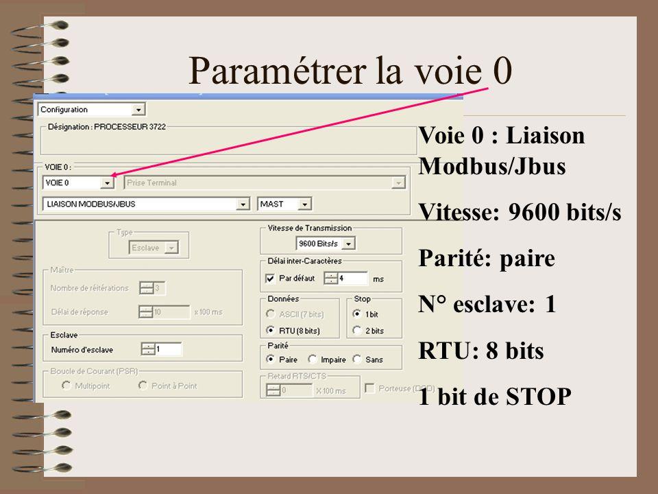 Paramétrer la voie 0 Voie 0 : Liaison Modbus/Jbus Vitesse: 9600 bits/s