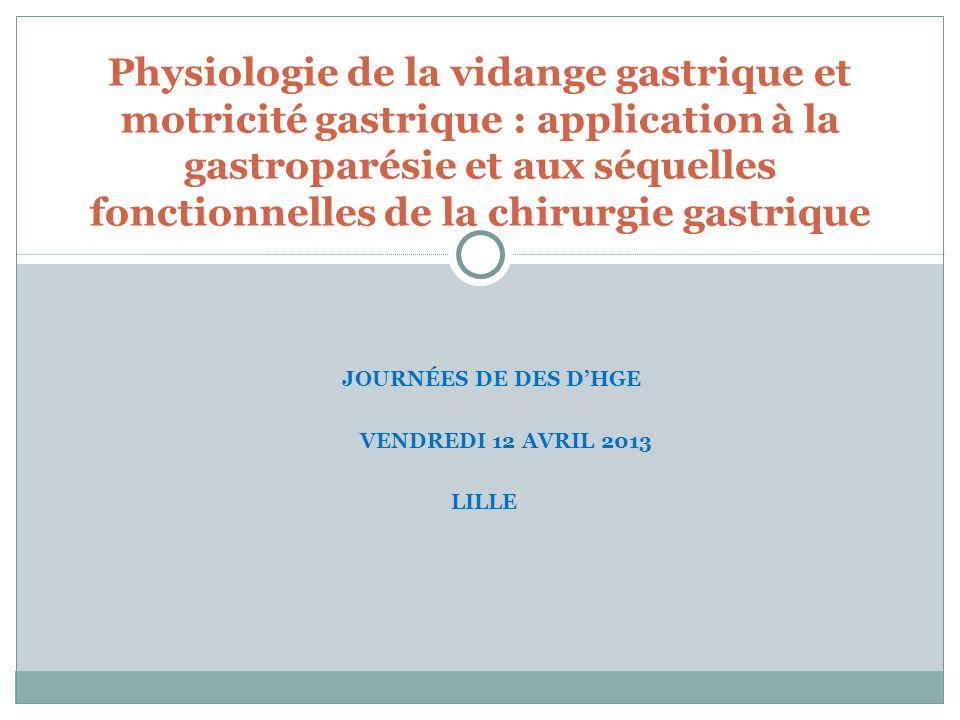 Physiologie de la vidange gastrique et motricité gastrique : application à la gastroparésie et aux séquelles fonctionnelles de la chirurgie gastrique