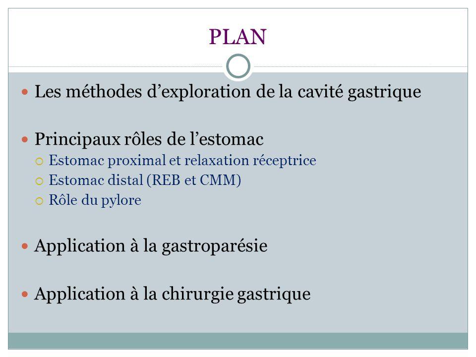 PLAN Les méthodes d'exploration de la cavité gastrique