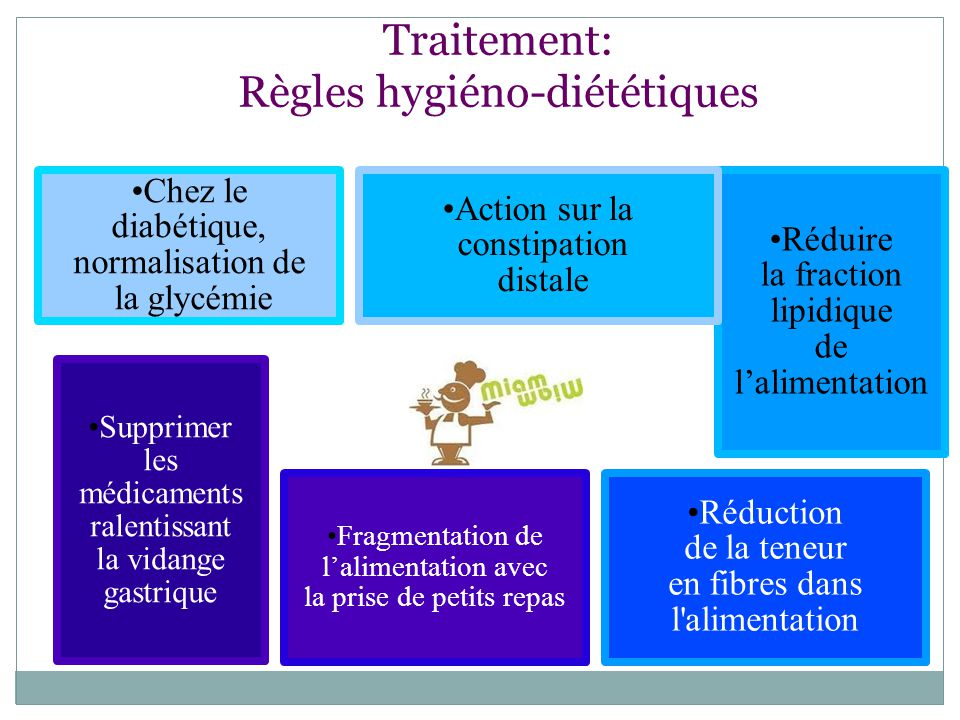 Traitement: Règles hygiéno-diététiques