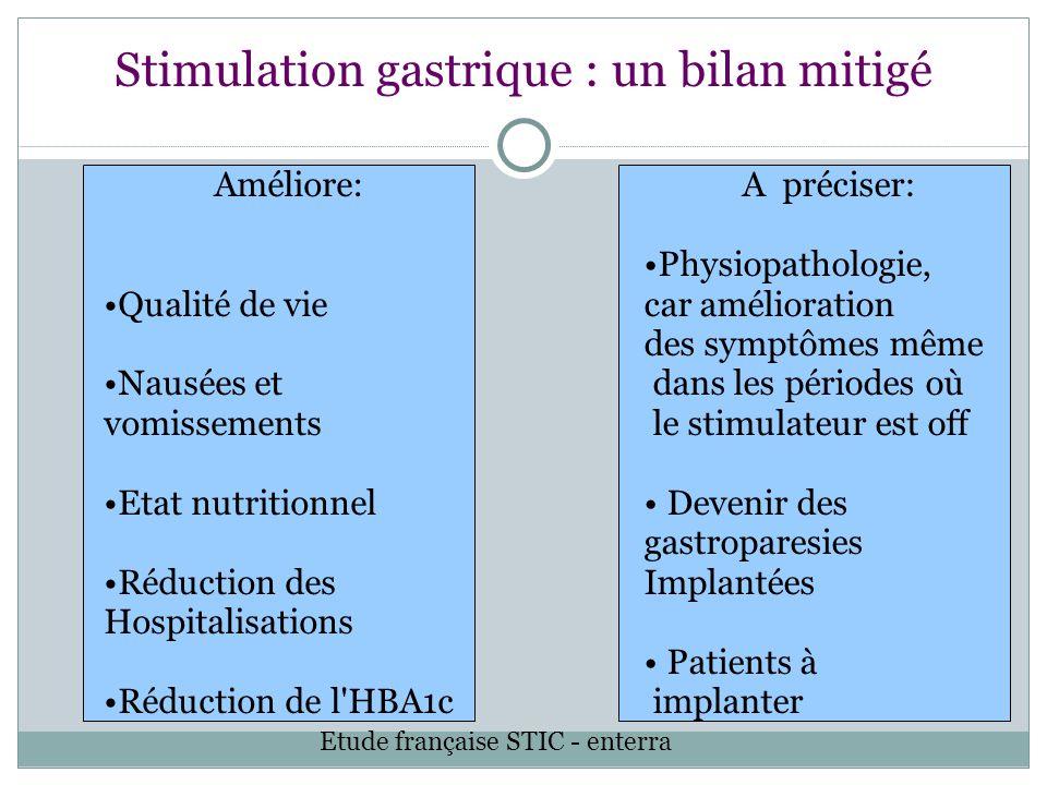 Stimulation gastrique : un bilan mitigé