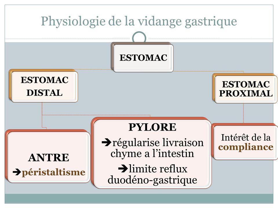 Physiologie de la vidange gastrique