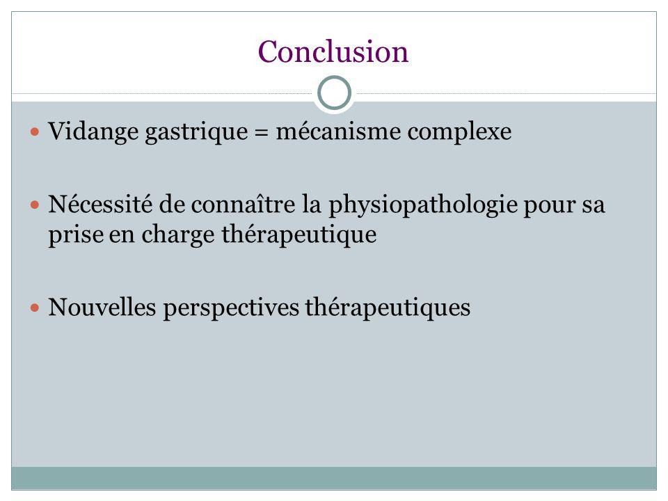 Conclusion Vidange gastrique = mécanisme complexe