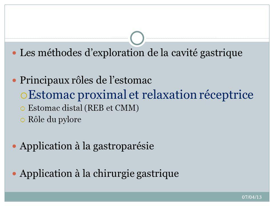 Estomac proximal et relaxation réceptrice