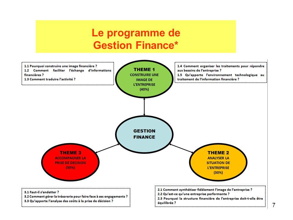 Le programme de Gestion Finance*
