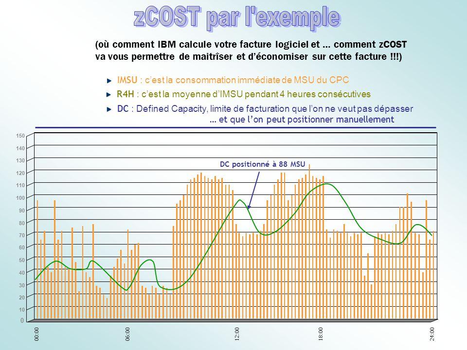 zCOST par l exemple (où comment IBM calcule votre facture logiciel et … comment zCOST.