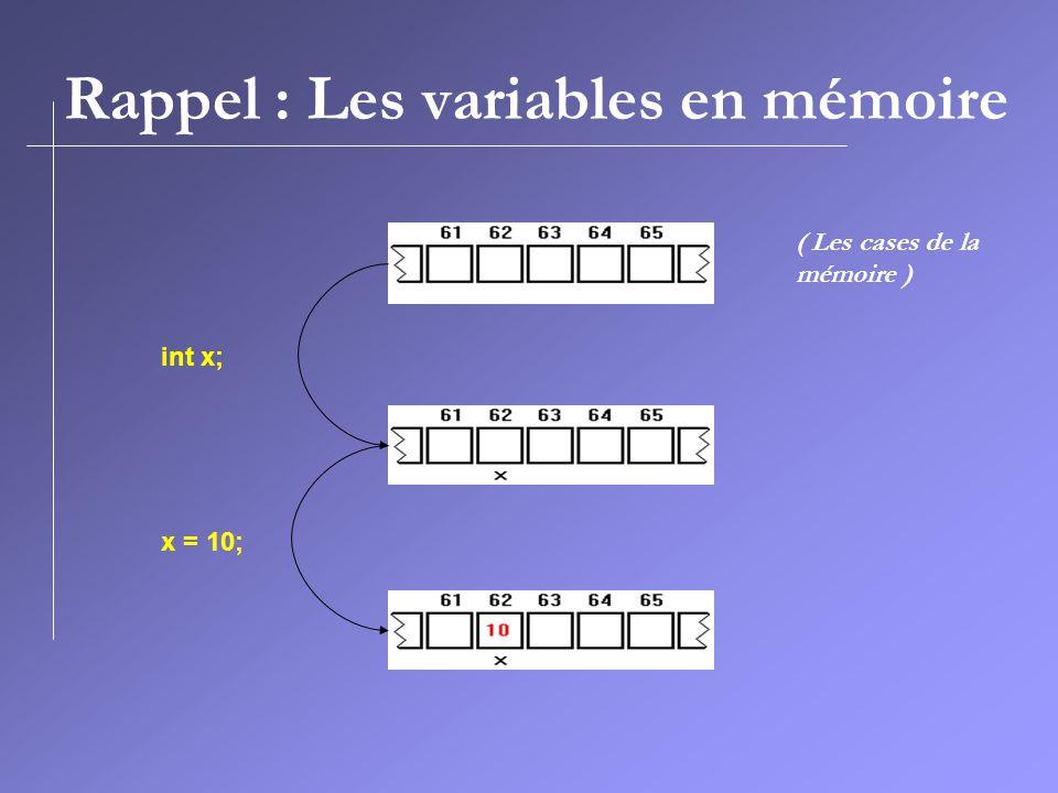 Rappel : Les variables en mémoire