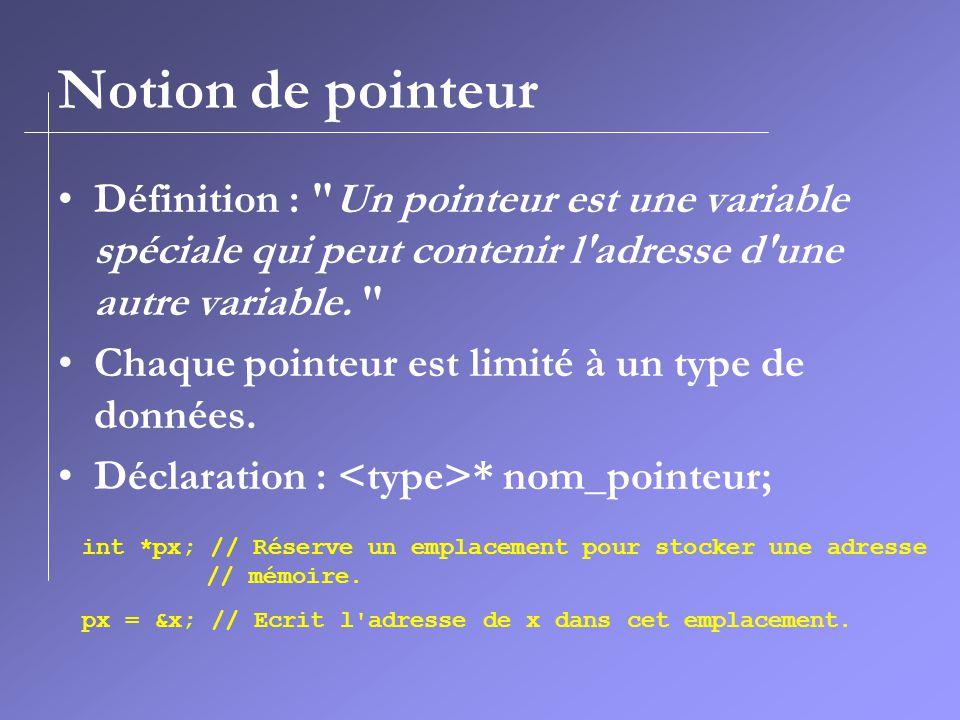 Notion de pointeur Définition : Un pointeur est une variable spéciale qui peut contenir l adresse d une autre variable.