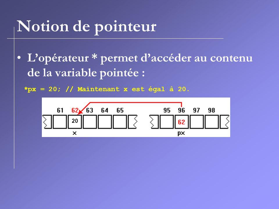 Notion de pointeur L'opérateur * permet d'accéder au contenu de la variable pointée : *px = 20; // Maintenant x est égal à 20.