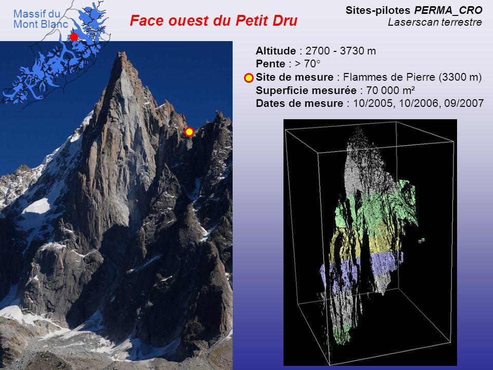 Face ouest du Petit Dru Sites-pilotes PERMA_CRO Laserscan terrestre