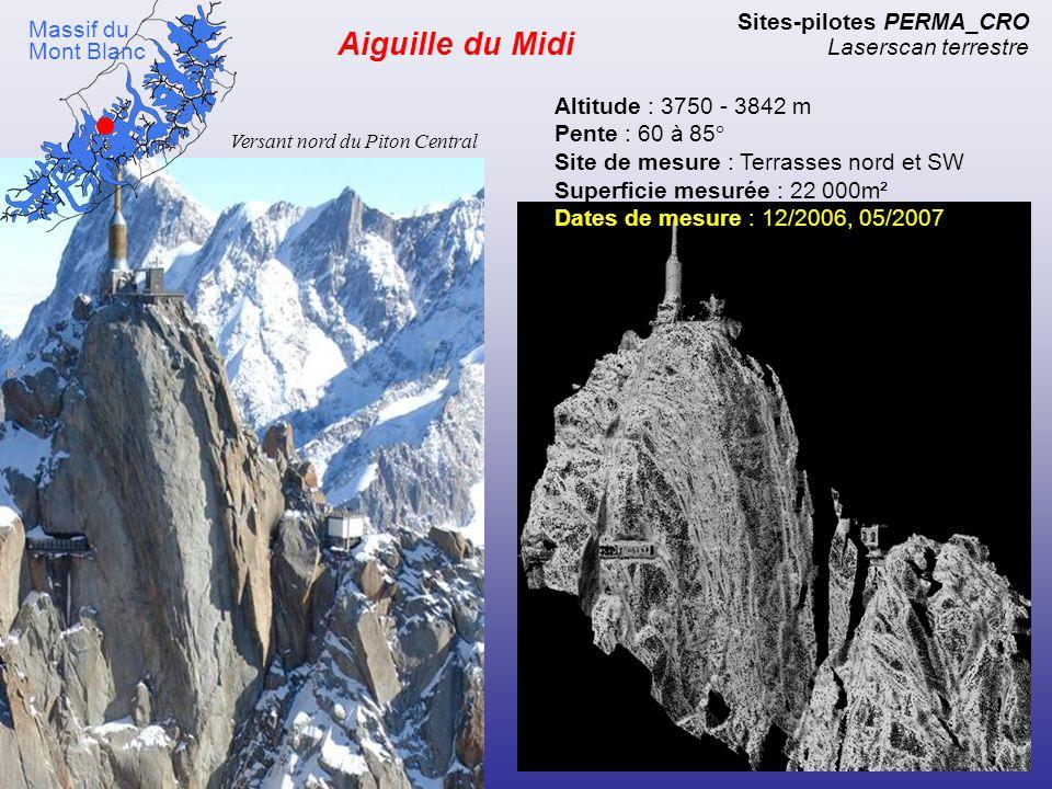 Aiguille du Midi Sites-pilotes PERMA_CRO Laserscan terrestre
