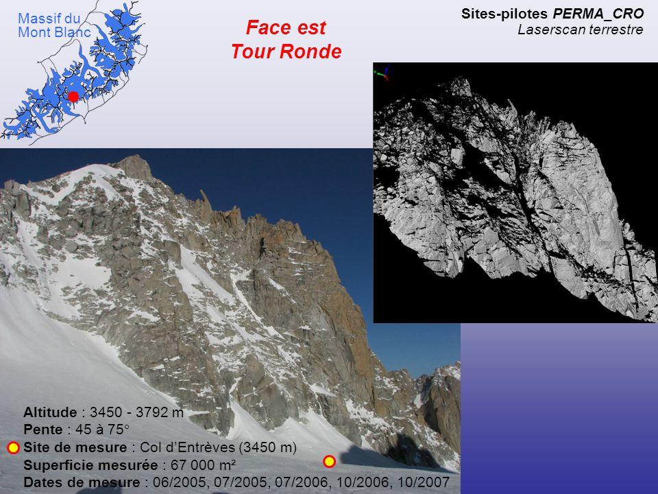 Face est Tour Ronde Sites-pilotes PERMA_CRO Laserscan terrestre