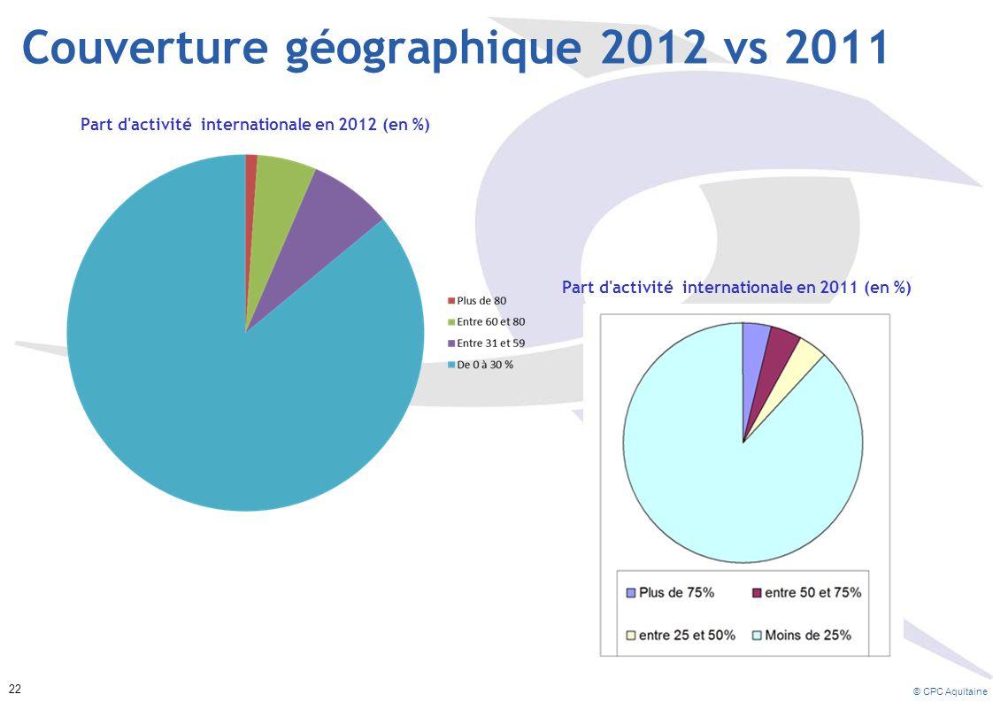 Couverture géographique 2012 vs 2011