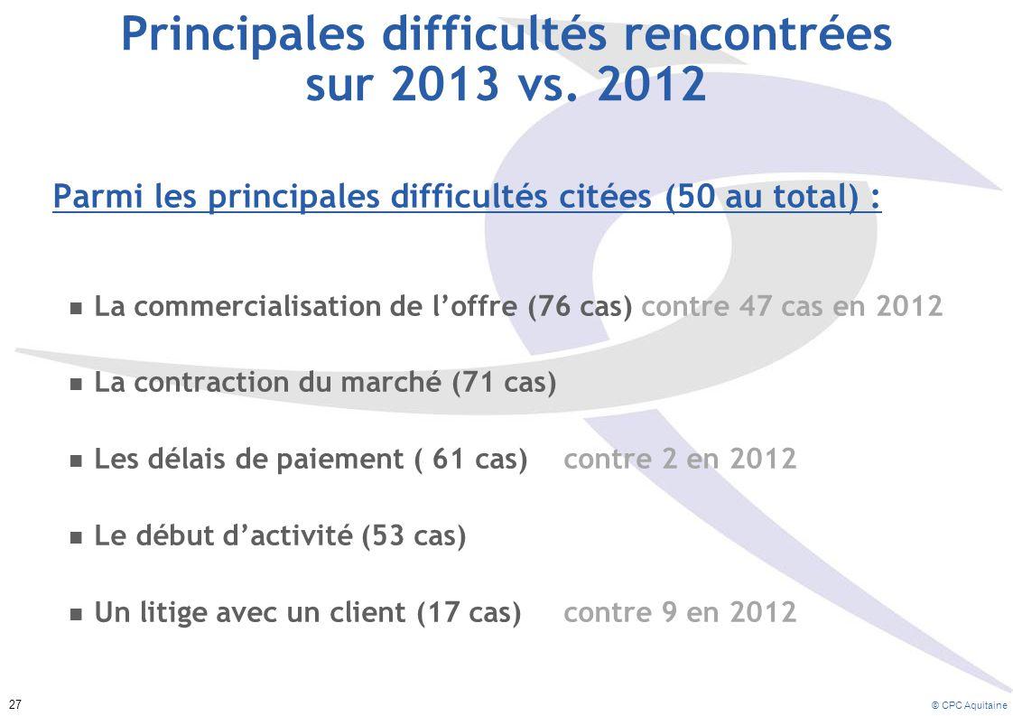 Principales difficultés rencontrées sur 2013 vs. 2012