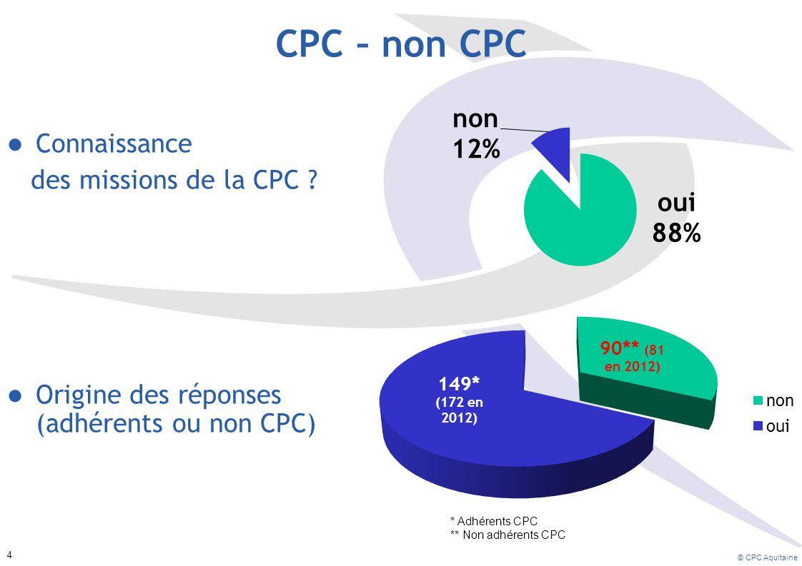 CPC – non CPC Connaissance des missions de la CPC
