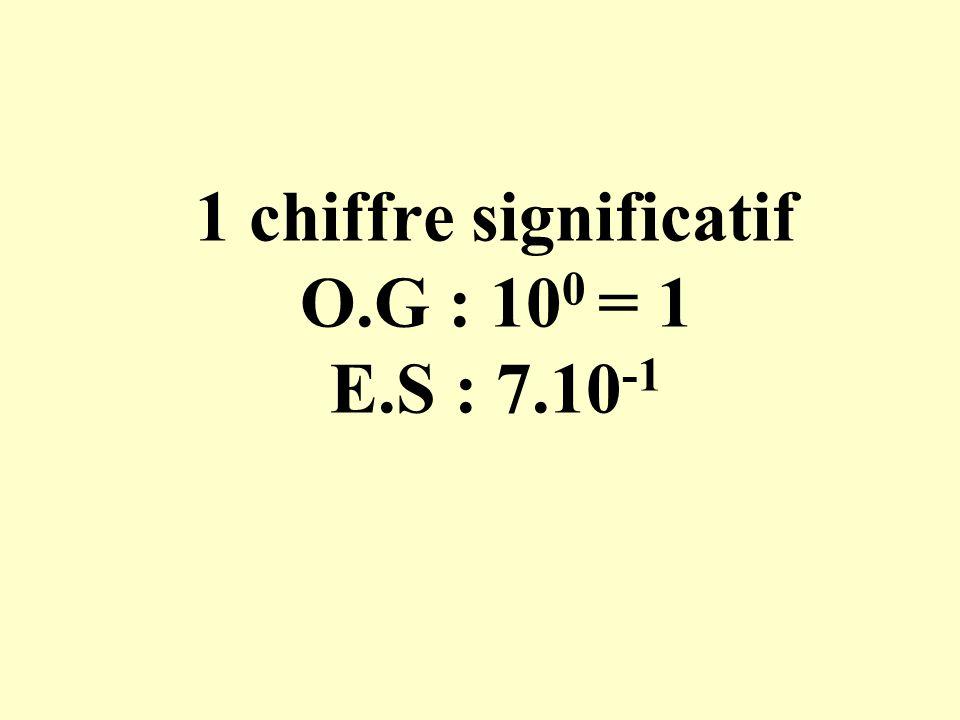 1 chiffre significatif O.G : 100 = 1 E.S : 7.10-1