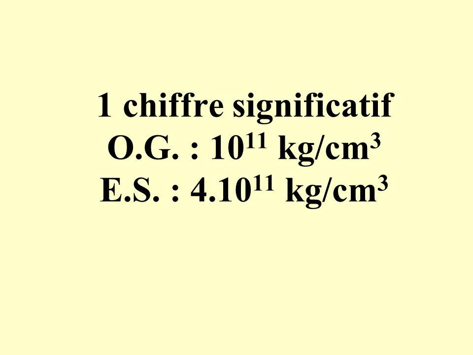 1 chiffre significatif O.G. : 1011 kg/cm3 E.S. : 4.1011 kg/cm3
