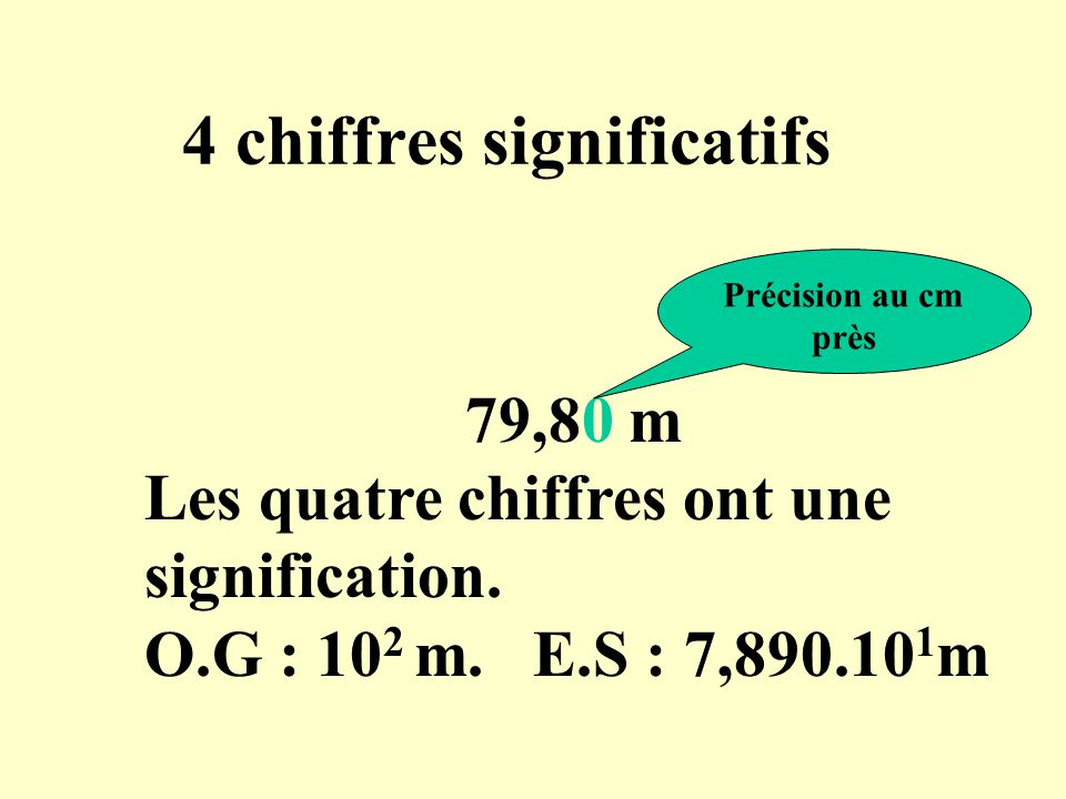 4 chiffres significatifs
