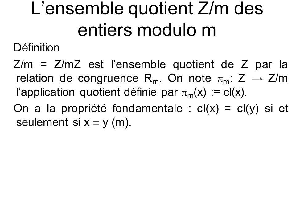 L'ensemble quotient Z/m des entiers modulo m