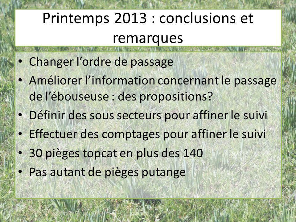 Printemps 2013 : conclusions et remarques