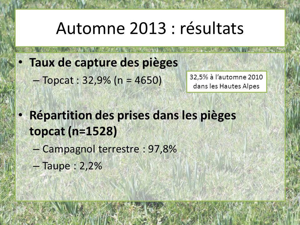 Automne 2013 : résultats Taux de capture des pièges