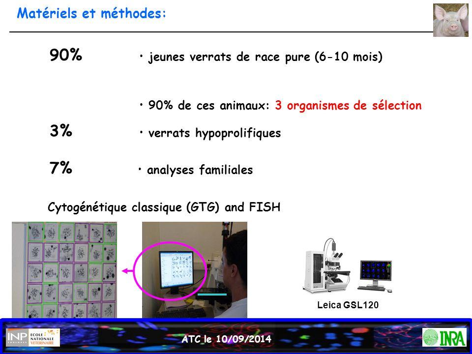 90% 3% 7% Matériels et méthodes: