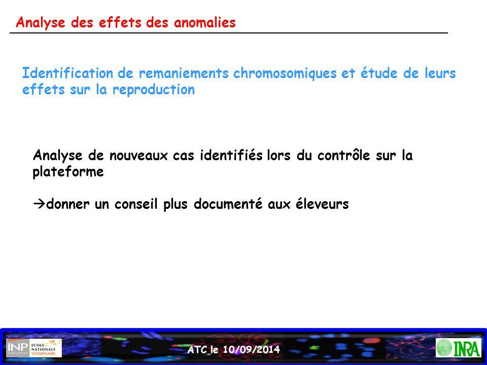 Analyse des effets des anomalies