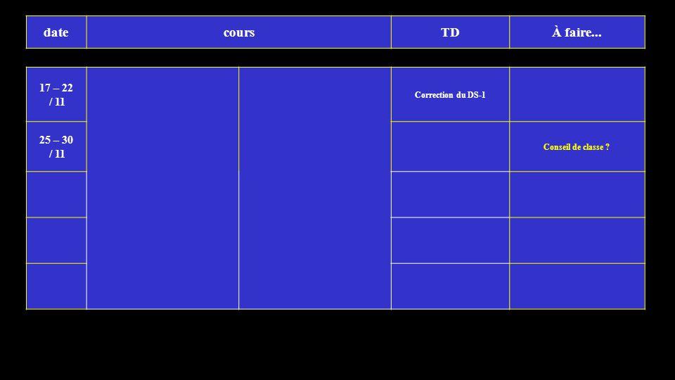 1 date cours TD À faire... 17 – 22 / 11 25 – 30 Correction du DS-1
