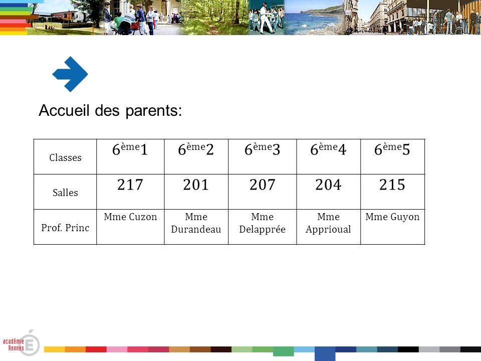 Accueil des parents: 6ème1 6ème2 6ème3 6ème4 6ème5 217 201 207 204 215
