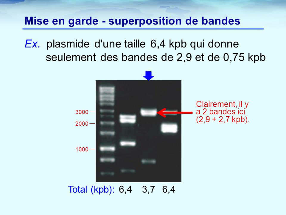 Mise en garde - superposition de bandes