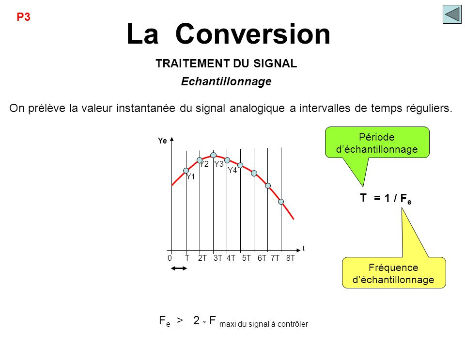 La Conversion P3 TRAITEMENT DU SIGNAL Echantillonnage