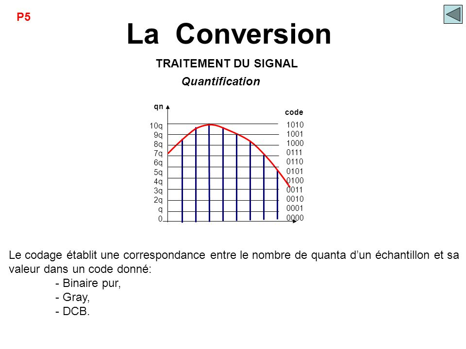 La Conversion P5 TRAITEMENT DU SIGNAL Quantification