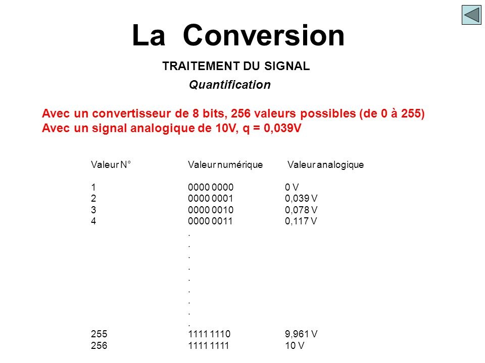 La Conversion TRAITEMENT DU SIGNAL Quantification