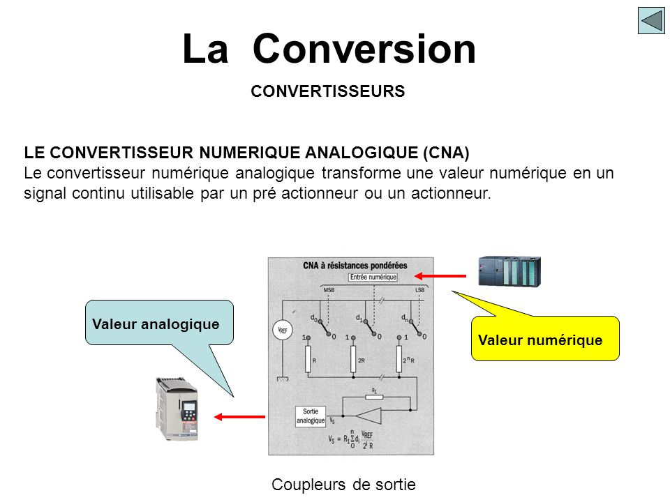 La Conversion CONVERTISSEURS