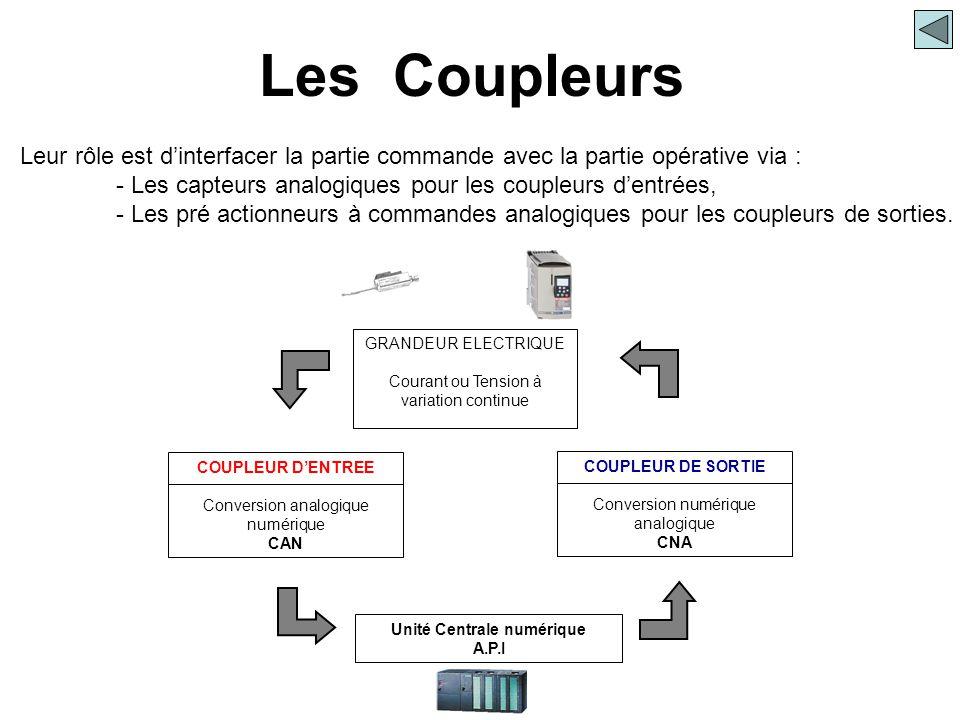 Unité Centrale numérique