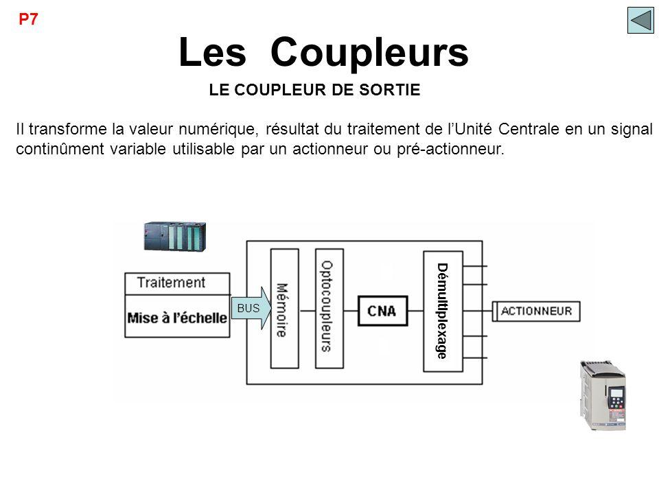Les Coupleurs P7 LE COUPLEUR DE SORTIE