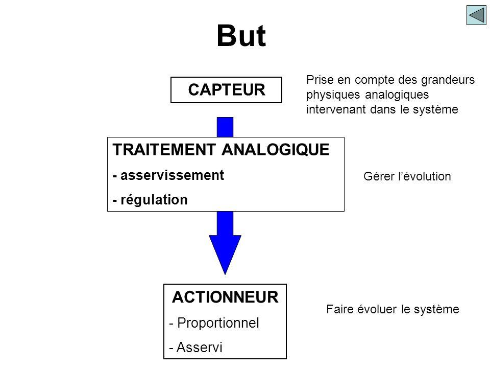 But CAPTEUR TRAITEMENT ANALOGIQUE ACTIONNEUR - asservissement