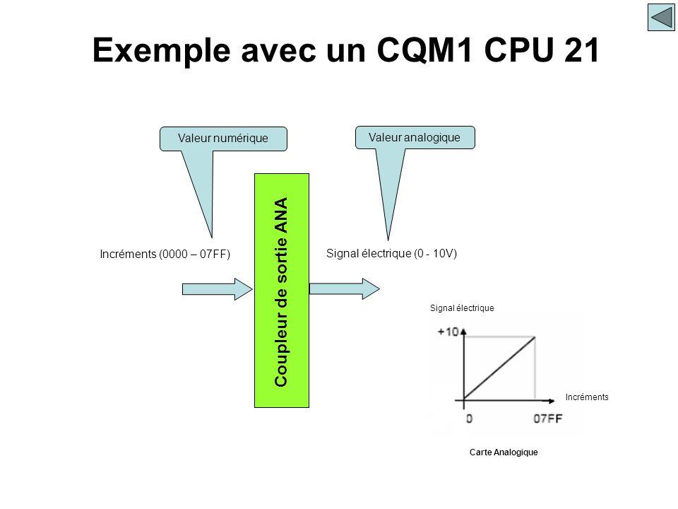 Exemple avec un CQM1 CPU 21 Coupleur de sortie ANA Valeur numérique