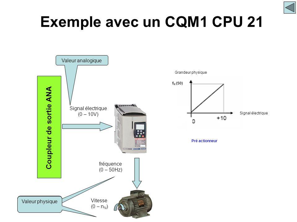 Exemple avec un CQM1 CPU 21 Coupleur de sortie ANA Valeur analogique