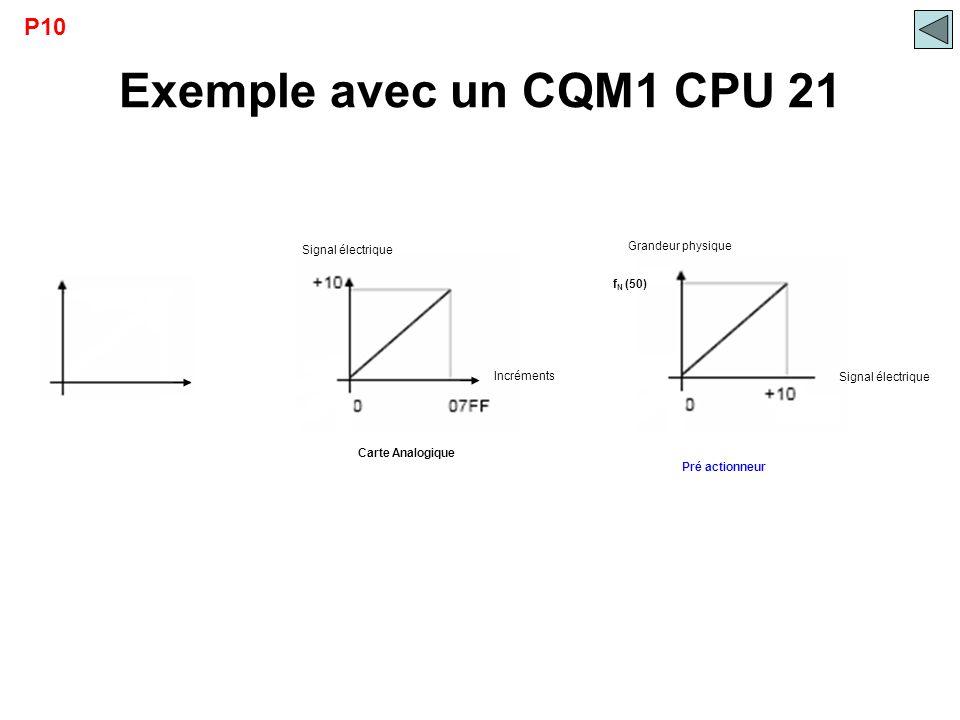 Exemple avec un CQM1 CPU 21 P10 Grandeur physique Signal électrique