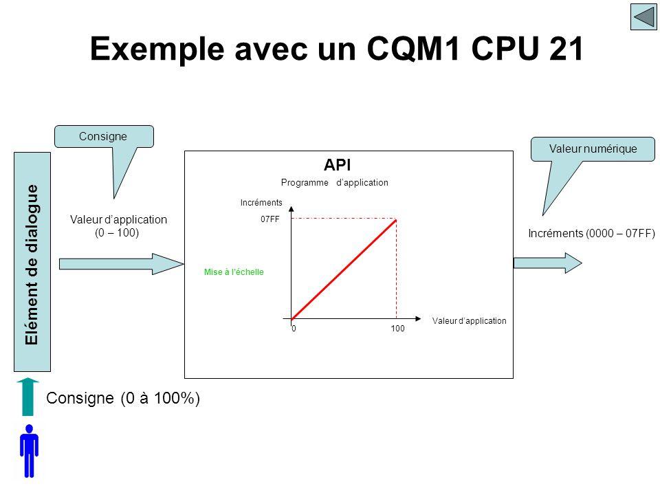 Exemple avec un CQM1 CPU 21 API Elément de dialogue