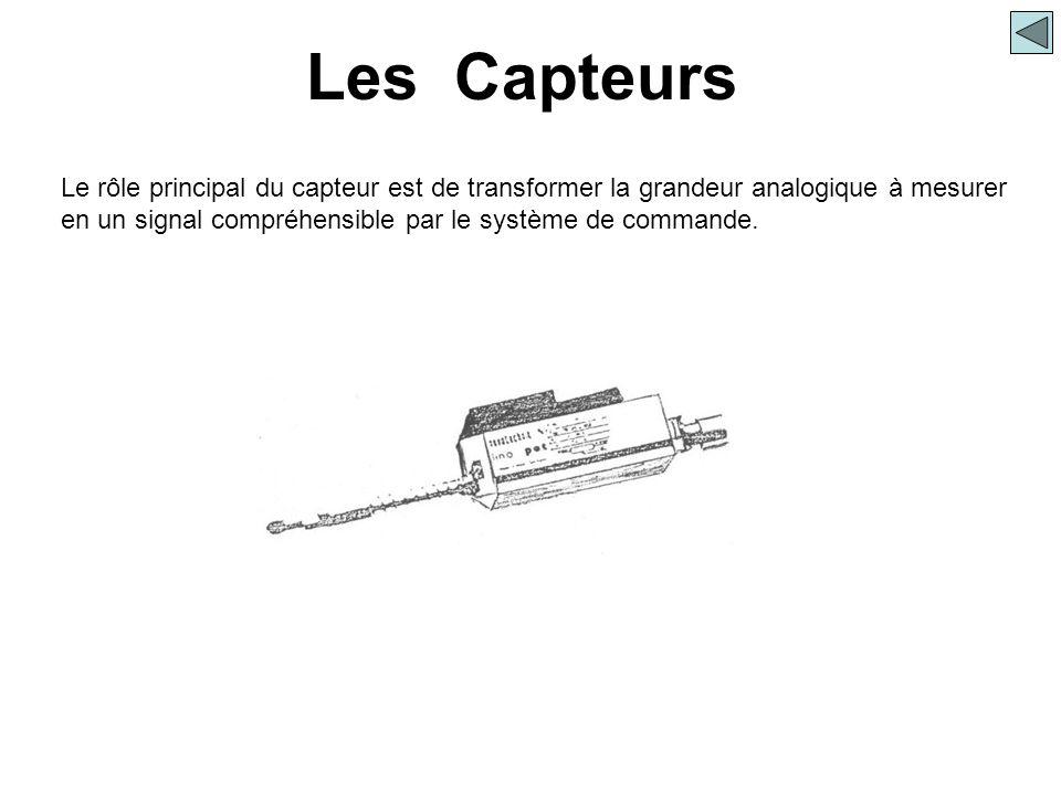 Les Capteurs Le rôle principal du capteur est de transformer la grandeur analogique à mesurer.