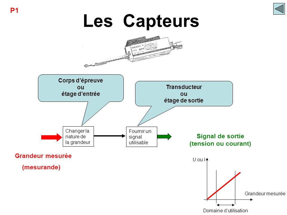 Les Capteurs P1 Signal de sortie (tension ou courant) Grandeur mesurée