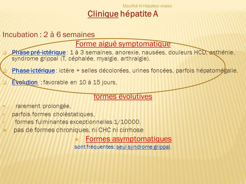 Clinique hépatite A Incubation : 2 à 6 semaines