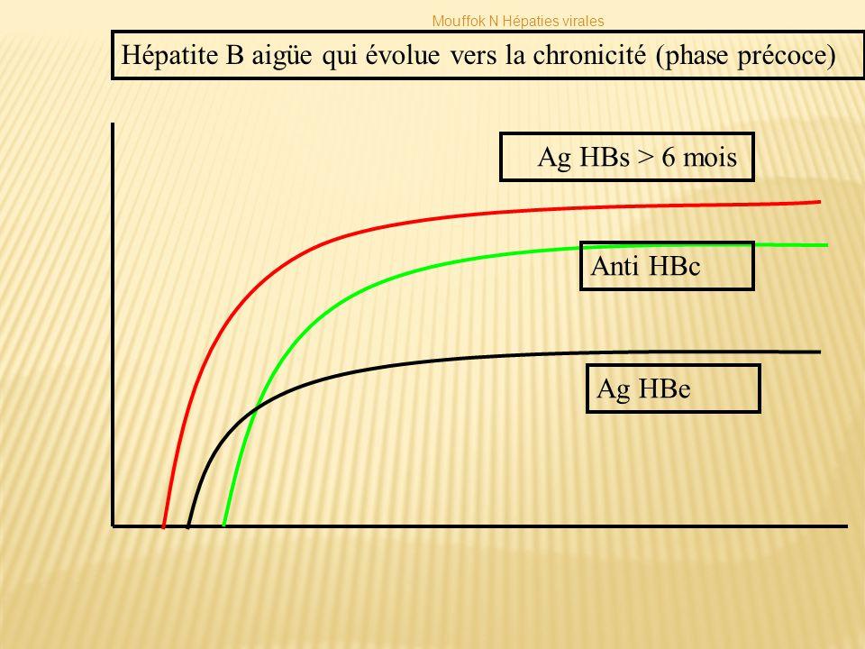 Hépatite B aigüe qui évolue vers la chronicité (phase précoce)