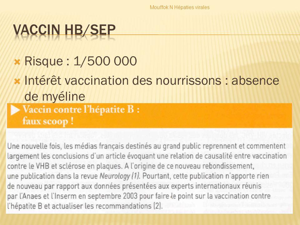Vaccin HB/SEP Risque : 1/500 000