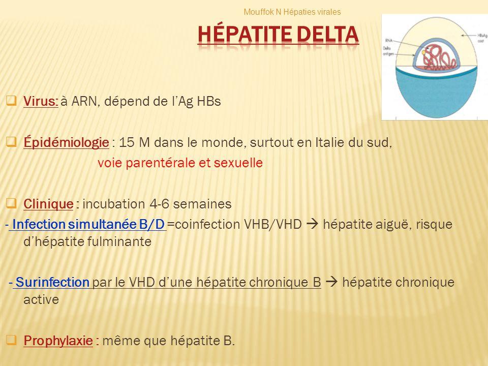 Hépatite Delta Virus: à ARN, dépend de l'Ag HBs