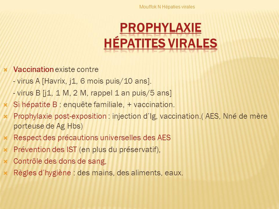 PROPHYLAXIE Hépatites Virales