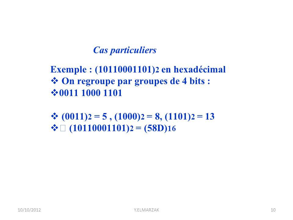 Exemple : (10110001101)2 en hexadécimal