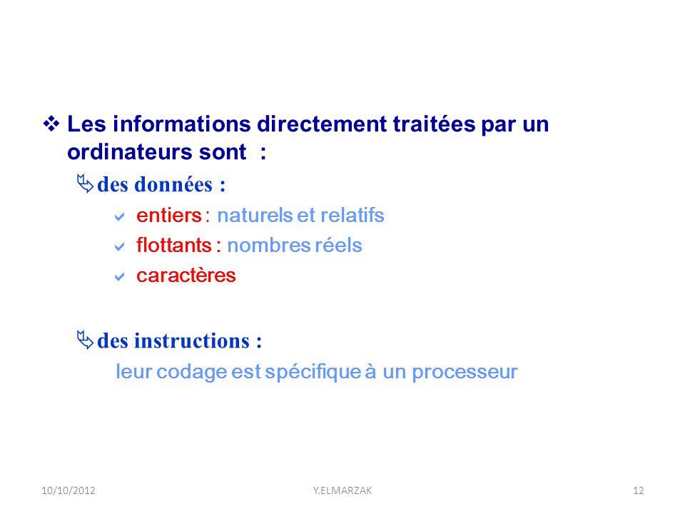 Les informations directement traitées par un ordinateurs sont :